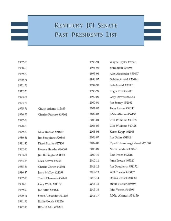 KY Past Presidents List July 2016